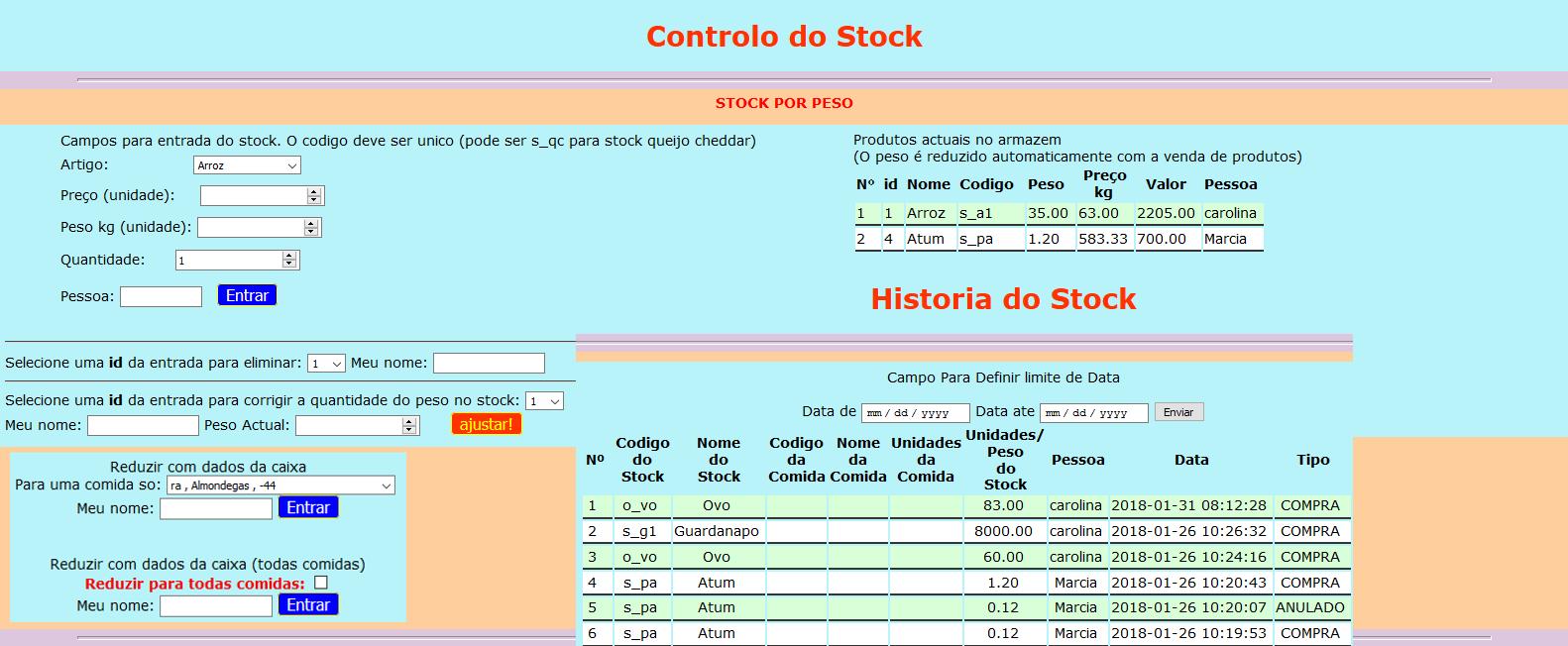 Controle de Stock